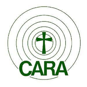 CARA Logo Cross in the middle of 6 circles